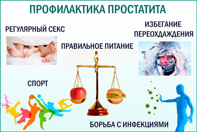 Лекарственная профилактика простатита простатит половые функции